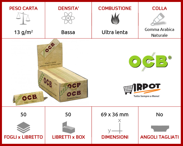 cartine obc oro